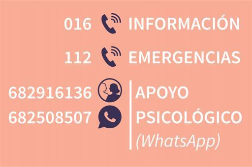 El 016 registra 7.895 llamadas desde el inicio del Estado de Alarma