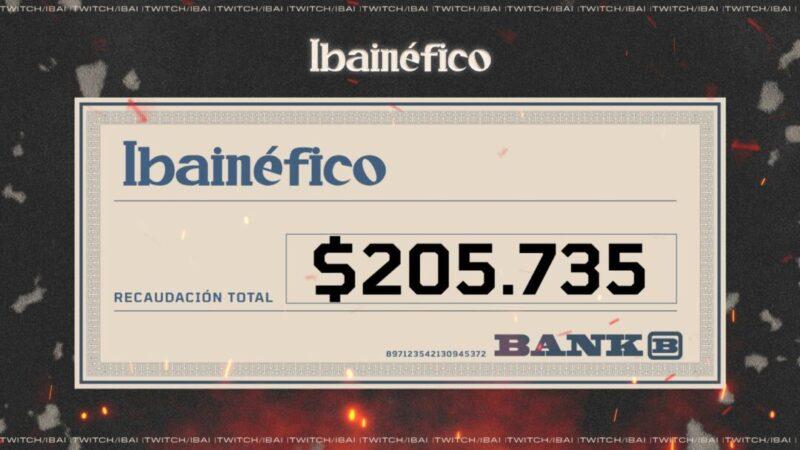 Ibai consigue recaudar 205.735 $ con Ibainéfico