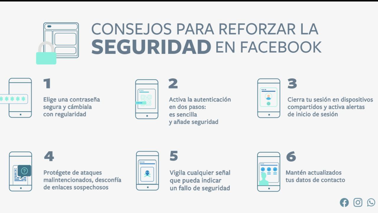 🌐 Día de Internet Segura 🌐6 consejos de Facebook para reforzar la seguridad en tus perfiles de redes sociales
